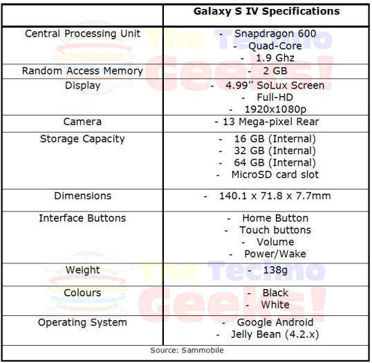 galaxy-s4-techspecs